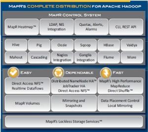 MapR distribution
